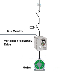 Sizing Variable Frequency Drives J And L Electric